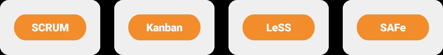 Agile_Methoden_Loesch_und_Partner_GmbH_Muenchen_2020