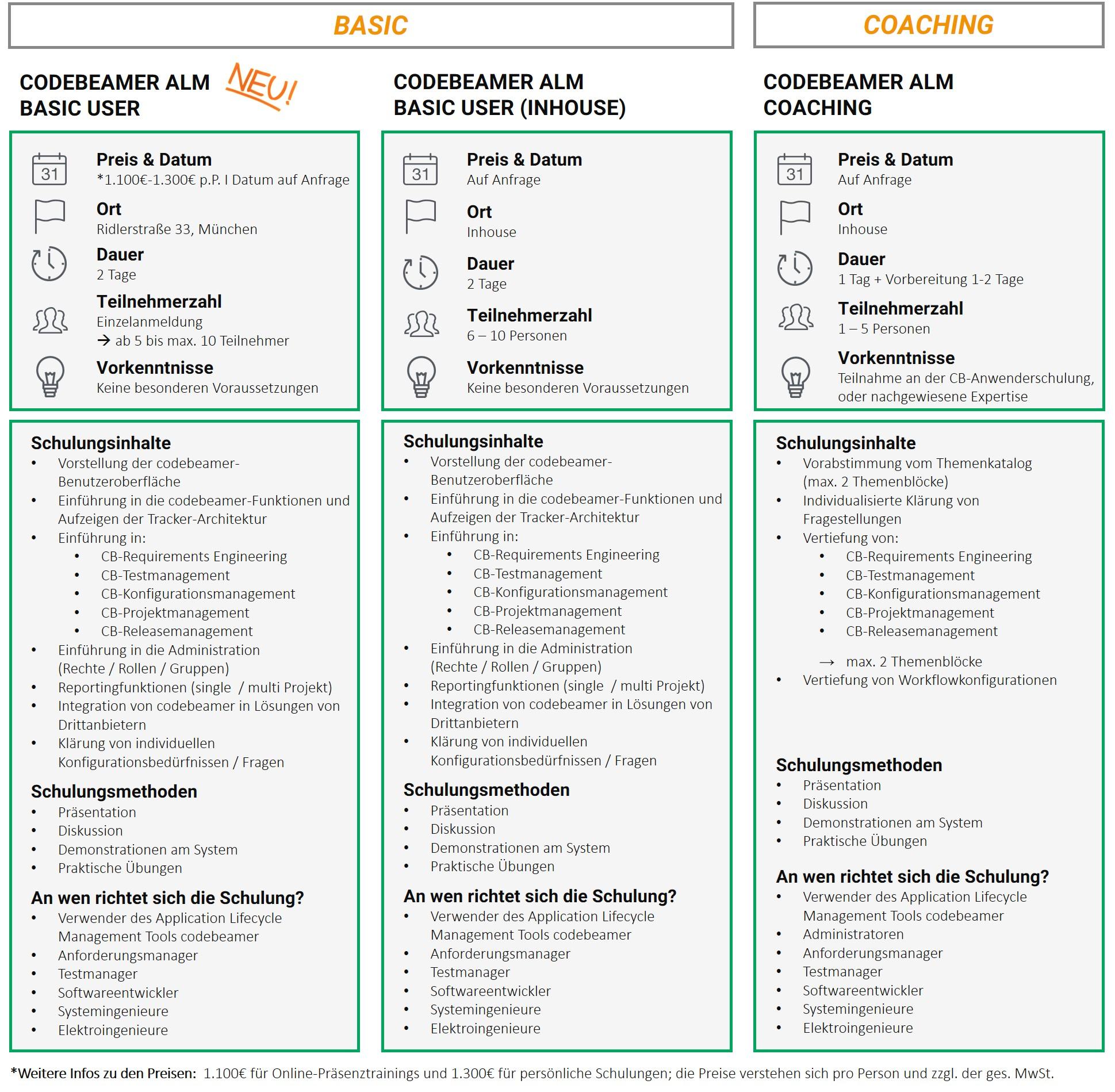 codebeamer_ALM_Schulungen_Loesch_und_Partner_GmbH_Projektmanagement_und_IT_Consulting_Muenchen_Juni_2021